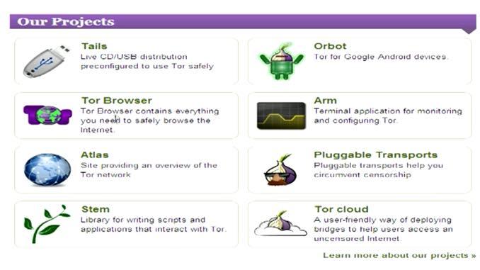 Tor applications